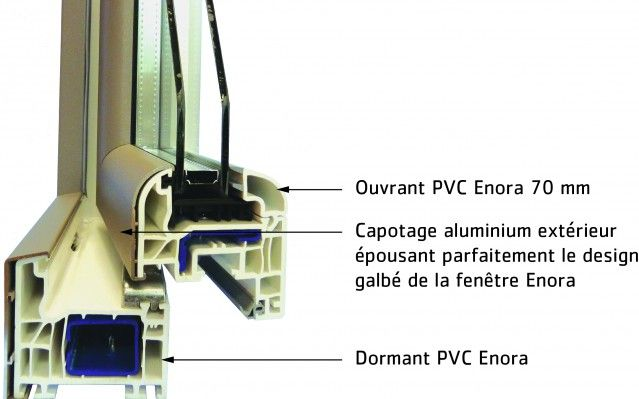 Gamme Enoralu Isolation Thermique Fenêtres Consulting Garches