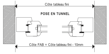 pose fenetre en tunnel